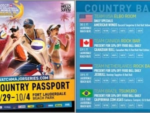 CountryPassport